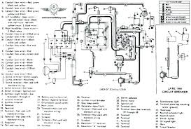 melex model 112 wiring diagram golf cart parts manual home melex model 112 wiring diagram gas golf cart wiring diagram of 1 golf cart wiring home