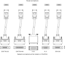 mwr dc hardware installation guide cable eia tia 232 smart serial cable assembly