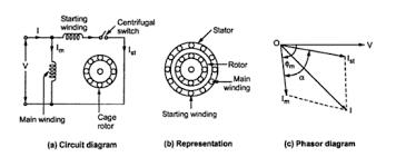 1 split phase induction motor