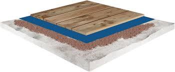 Perlite paraffinharz entsteht durch die ummantelung von perlite mit paraffinharz. Okologische Ausgleichsschuttungen Aus Mineralisierten Holzspanen