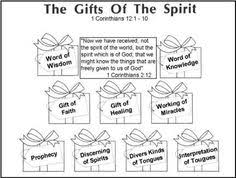 Small Picture Spiritual Gifts worksheet YW Pinterest Spiritual gifts