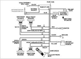 stereo wiring harness also porsche boxster radio wiring also hino porsche boxster radio wiring harness wiring diagram insider porsche boxster radio wiring harness wiring diagram for