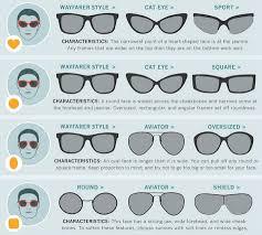 Image Result For Glasses Face Shape Chart Bargain Fashion