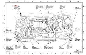 ford f for moreover ford explorer fuse box diagram ford f 150 for moreover 1998 ford explorer fuse box diagram as well ford focus