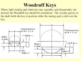 Keys Keys Connect Functional Parts Of Mechanisms And