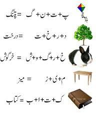 Urdu Grammar Charts Urdu Worksheet Urdu Alfaz Jor Tor Urdu Poems For Kids