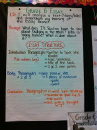 Essays Done For You The Picture Is Of An Essay Anchor Chart But The Link Brings