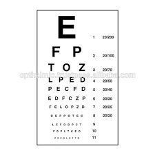 Snellen Chart View Specifications Details Of Vision