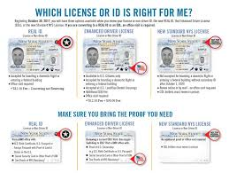 County - Available Jefferson To York New Welcome Id's Types Of