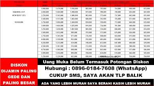 honda new beat cbs tabel angsuran kredit motor honda leasing fif finance dp murah jakarta