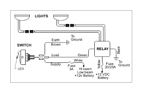 kc lights wiring harness diagram wiring diagram expert kc light wiring harness diagram wiring diagram expert kc lights wiring harness diagram