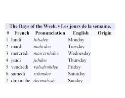 French Days Of The Week Etymology Of French Days Of Week Purposegames