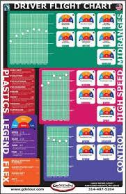 Dd Flight Chart 12 Best Disc Golf Flight Charts Images Disc Golf Golf