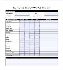 Performance Reviews Samples Sample Performance Review 6 Documents In Pdf Word