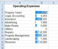 Operating Expense Template Visual Display Of Operating Expenses Using Excel 2010