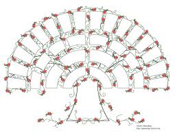 Free Family Tree Chart New Free Genealogy Charts And Forms