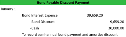 amortizing bond discount what is the effective interest method definition meaning example