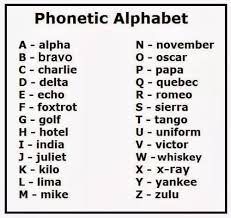 The nato phonetic alphabet, more formally the international radiotelephony spelling alphabet, is the most widely used spelling alphabet. What Does This Military Joke Mean Sierra Echo November Delta November Uniform Delta Echo Sierra Quora