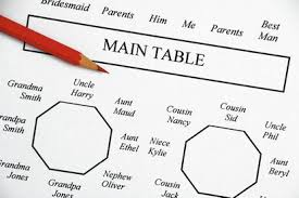 How To Manage Your Wedding Seating Chart Chicago Tribune