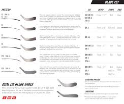 Easton Hockey Blade Curve Chart Easton Pattern Chart 2019