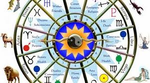 Uk Psychics Articles Your Birth Chart Explained