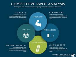 Competitive Analysis Template My Product Roadmap 24