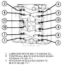 repair guides engine mechanical intake manifold com 10 intake manifold torque sequence oldsmobile v8 engine