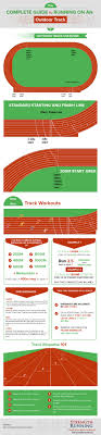 How To Run Track Workouts On A 400m Outdoor Track Infographic