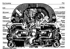 volkswagen engine schematics volkswagen wiring diagrams cars vw bug engine parts vw get image about wiring diagram