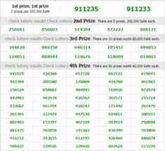 Thai Lottery Result Chart 2016 Full Thai Lotto Result