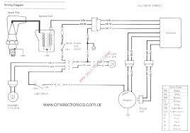 2001 yamaha kodiak 400 wiring diagram online schematic co 1997 yamaha kodiak 400 wiring diagram elegant scrambler copy sportsman