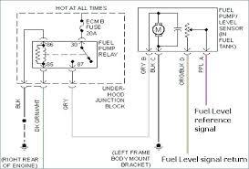 98 s10 fuse box 1998 diagram chevy location pickup blazer door lid 1998 chevy s10 blazer fuse diagram 98 box wiring pump enthusiasts diagrams gm fuel best van