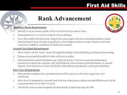 First Aid Merit Badge This Is A 5 Lesson Plan Which Can Be