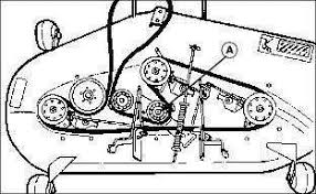 wiring diagram for scotts riding lawn mower wiring diagram john deere sabre lawn tractor wiring diagram nodasystech