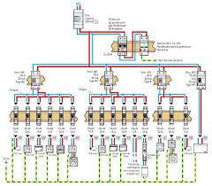 Coffret Electrique Norme