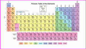 Periodic Table Chart Pdf Download 40 Interpretive Periodic Table With Atomic Mass Pdf
