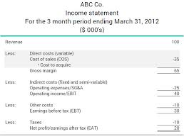 What Is The Cost Of Sales Bdc Ca