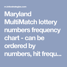 Powerball Numbers Frequency Number Chart Maryland Multimatch Lottery Numbers Frequency Chart Can Be