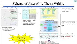 How to write synopsis for dissertation   Help writing dissertation     Image