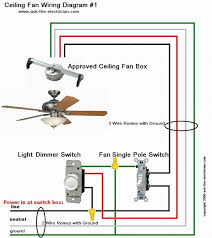wiring diagram hampton bay ceiling fan light the wiring diagram hampton bay ceiling fan wiring diagram remote capeing wiring diagram