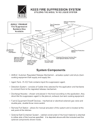 ansul wiring diagram fans ansul system restaurant kitchen hood and abb wiring diagram on ansul system