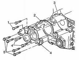 similiar buick lesabre transmission diagram keywords 1996 buick skylark engine diagram on 97 buick lesabre diagram