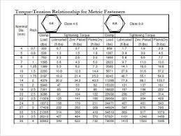 Bolt Grade Chart Pdf Lovely 37 Metric Bolt Dimensions Chart