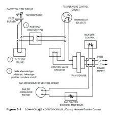 burner control wiring diagram honeywell oil furnace box fan center wiring diagram fresh oil burner control of honeywell furnace good diag