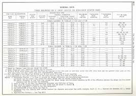 Rim Width Chart Tire Width Height Online Charts Collection