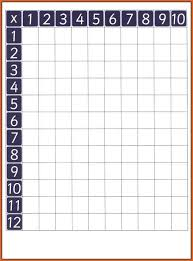 blank multiplication table | resume name