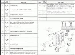 wiring diagram for 2008 dodge nitro wiring diagram surprising diagram of the wiring underneath a 2007 dodge nitro tipm wiring diagram for 2010 dodge ram 1500 wiring diagram for 2008 dodge nitro