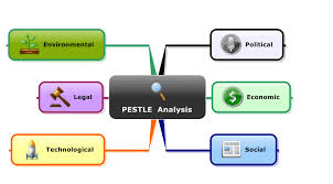 a case study zara swot pestel analysis pest analysis gives inputs  what is pestle analysis business analysis tool purpose of pestle analysis