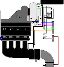 srt 4 wiring diagram wiring diagram and schematic srt 4 wiring diagram diagrams and schematics