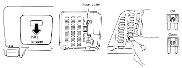 repair guides circuit protection fuses autozone com 1 the fuse panel is located on the left lower kick panel